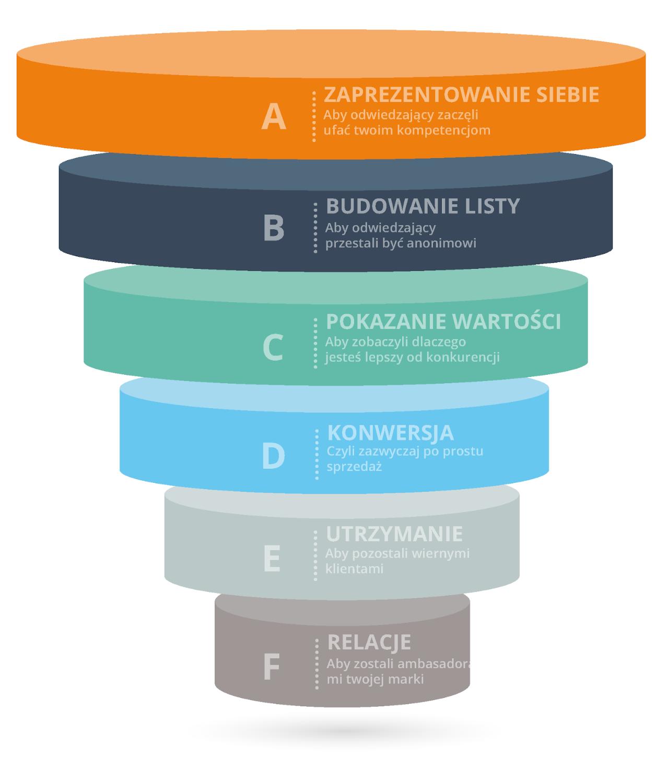 Czy Webinar Ma Sens Piotr Maczuga